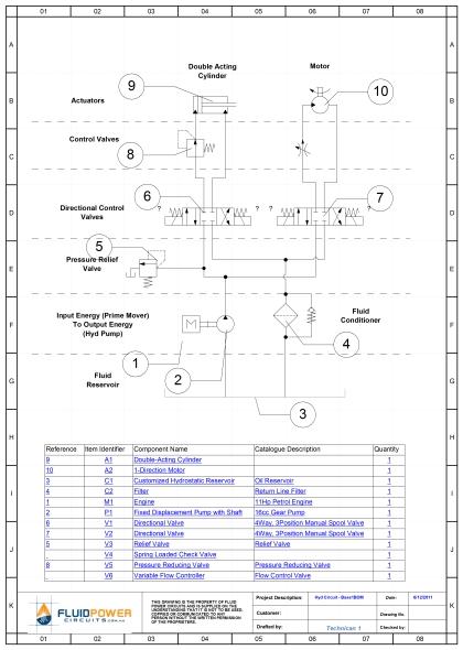 Hyd Circuit - Base1BOM420_600_Schema1