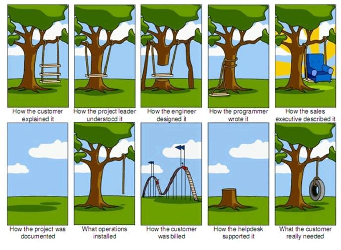 TreeSwingProject